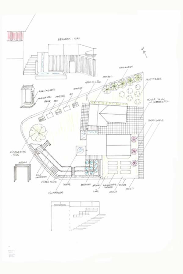 Haveplaner ny have til 130 år gammelt hus